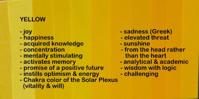 yellow color meanings and symbolism